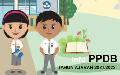 Pengumuman Hasil Seleksi PPDB SMA Negeri 9 Yogyakarta Tahun Pelajaran 2021/2022